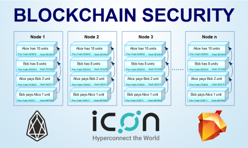 Blockchain_Security_1000