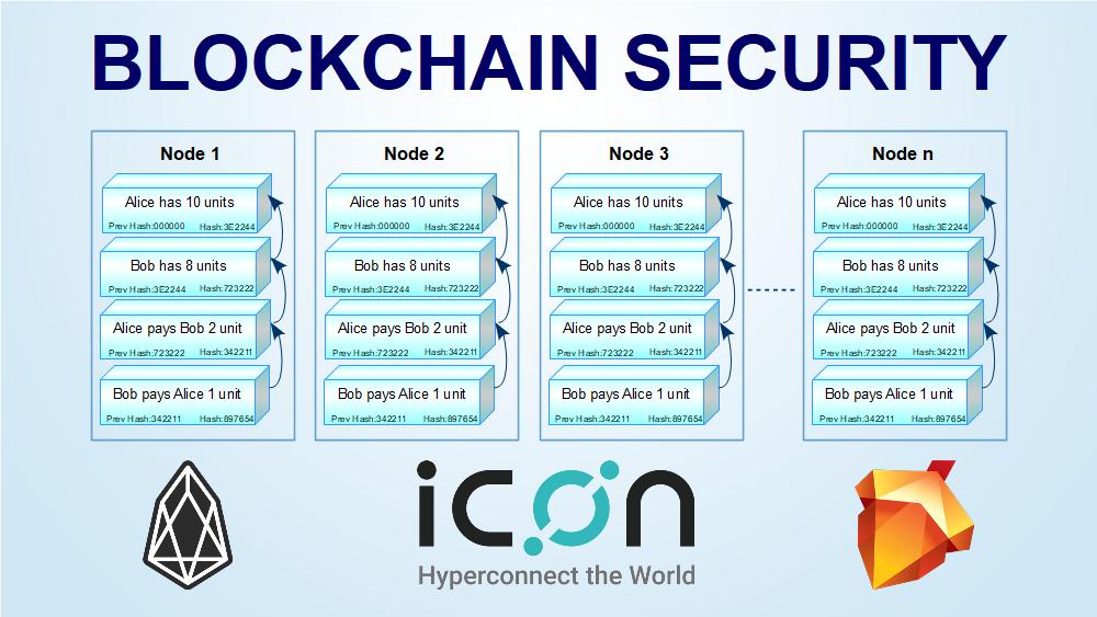 Blockchain_Security_1000